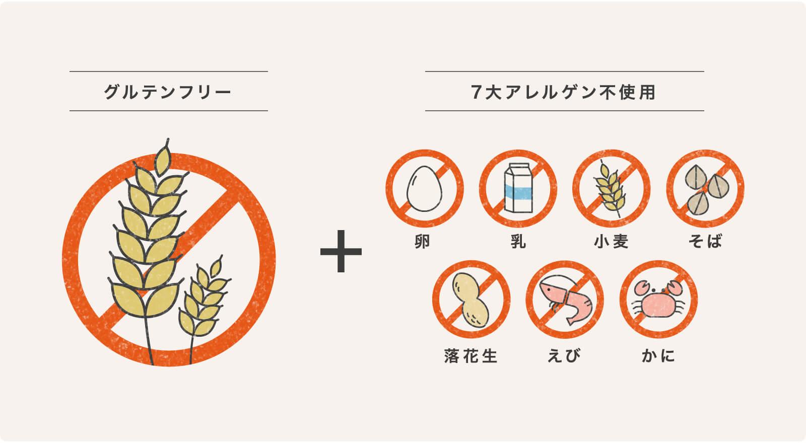 玄米100%のグルテンフリー!さらに7大アレルゲンも不使用。